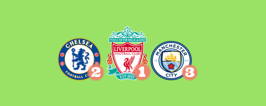 Who will win the Premier League?